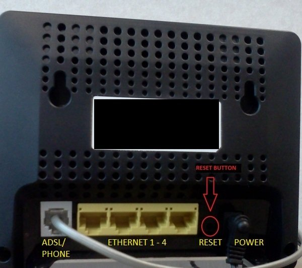 Picture of the inputs on the Sagem 1704N modem