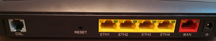 Picture of the inputs on a Sagem 4320 modem